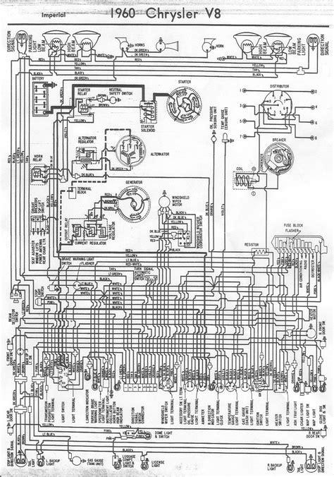 free auto wiring diagram 1960 chrysler v8 imperial wiring diagram