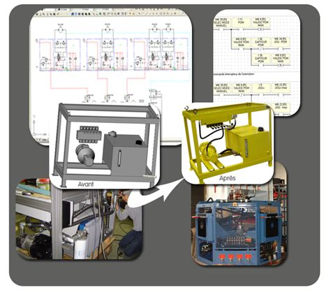 Bureau D é Udes Hydraulique Etude De Système Hydraulique Huile Meca Hp Spécialiste