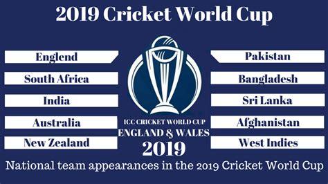 West Indies Team Schedule Cricket World Cup 2019 - All ...