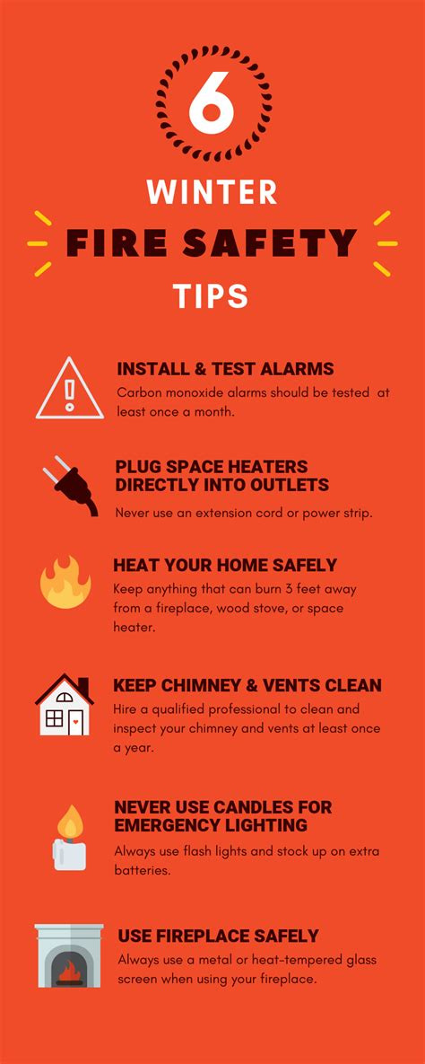 6 Winter Fire Safety Tips - Office of Public Insurance Counsel