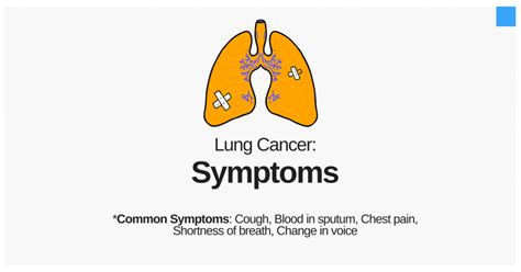 risk factors  symptoms  lung cancer