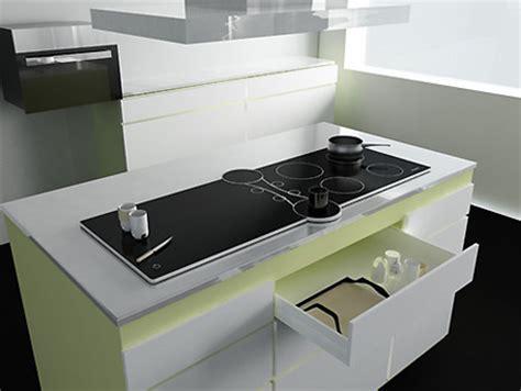 Future Kitchen Techeblog