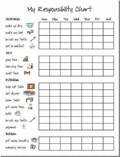Chore Charts Chart Printable Behavior Preschool Responsibility