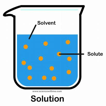 Science Solutions Solvent Solute Solution Chemistry Dissolves