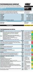 Kaufberatung Drucker Multifunktionsgerät : multifunktionsger t im test brother dcp j315w computer bild ~ Michelbontemps.com Haus und Dekorationen