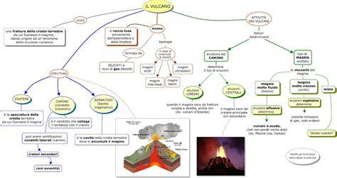 schema vulcani e terremoti fare di una mosca