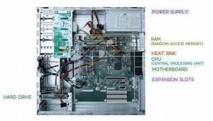 Free Photo  Inside A Computer