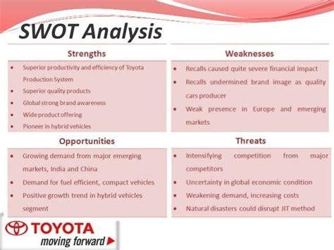 strategic management swot analysis strategic management