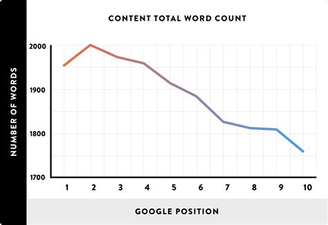 seo score meaning seo content score checker analysis seo review tools