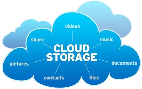 top   cloud storage websites  cloud storage  backups