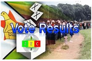 Mliswa Win...Norton ByElections Results, Latest News ...