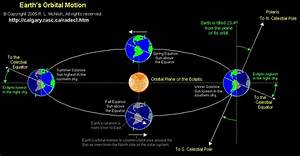 www.TheAirlinePilots.com :: View topic - The Solar System