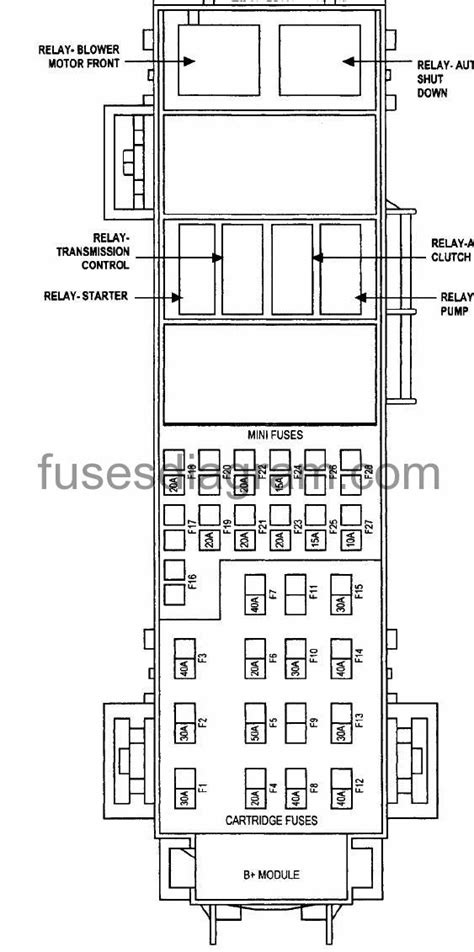 Dodge 2002 Radio Fus Diagram by Fuses And Relays Box Diagram Dodge Durango 2