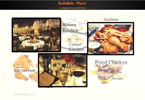 cuisine commerciale mcdonalds équipement de cuisine commerciale de poulet