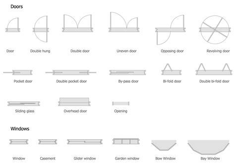 design elements doors  windows find   cafe  restaurant floor plans solution