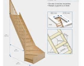 Construire Un Escalier En Bois Droit by Faire Un Escalier Soi M 234 Me Forum Menuiseries