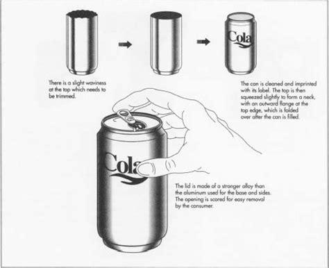 aluminum beverage    material production