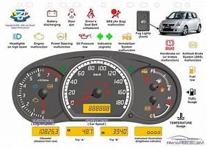Information  Suzuki Swift Dashboard Symbols Every Owner