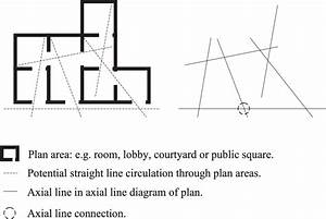 Plan  Left   Axial Line Diagram Of Plan Network   Right