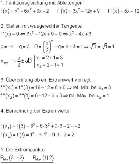 extrempunkte berechnen mathe brinkmann