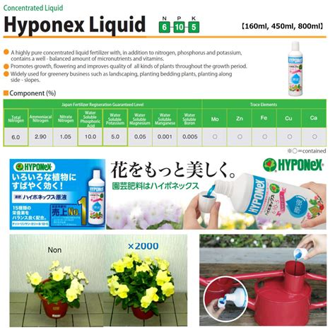 ปุ๋ยน้ำ HYPONeX ปุ๋ยน้ำคุณภาพสูง ขายดีเป็นอันดับ 1 ใน ...