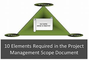 10 elements required in the project management scope for Scope documents project management