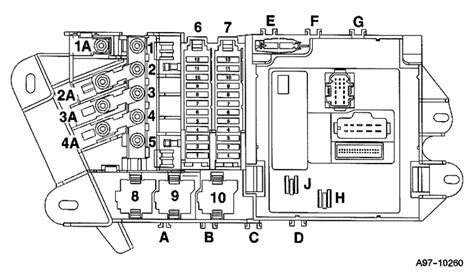 Wiring Diagram Of Audi A6 C6 Pdf by Fuse Diagram Hello I Like To Get A List Or Diagram Of