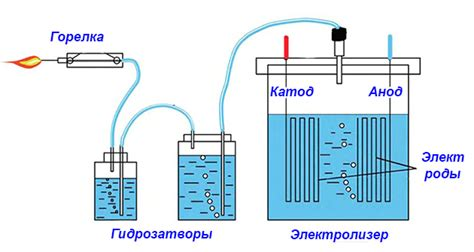 Водородный генератор своими руками для авто . клуб ravon r2