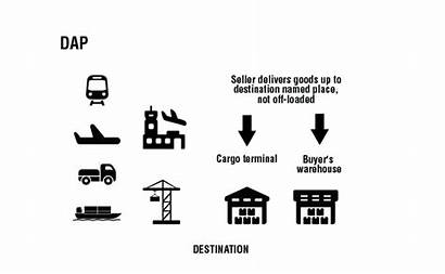 Dap Incoterms Delivery Place Destination Delivered Dat