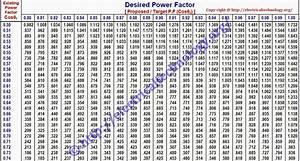 Motor Amp Chart 3 Phase