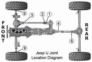23 best jeep tj parts diagrams images on pinterest jeep With jk skid and undercarriage armor options jeep wrangler forum