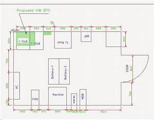 Radio Frequency Engineering  How To Perform A Radio Base