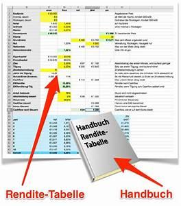 Rendite Lebensversicherung Berechnen : rendite tabelle mit handbuch bodenseepeter ~ Themetempest.com Abrechnung