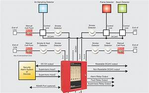 Ck1016  Fire Alarm 16 Zones Conventional Fire Detection
