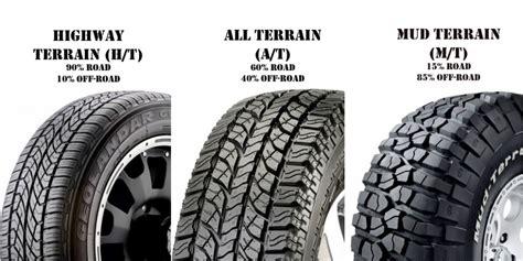 Taha Auto 4wd Tyres Auckland