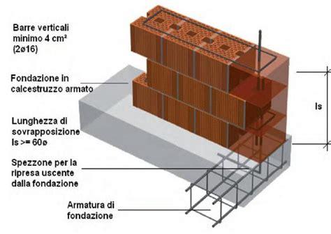 murature  blocchi  laterizio armate