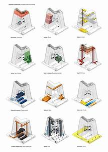 Best 25  Architecture Diagrams Ideas On Pinterest
