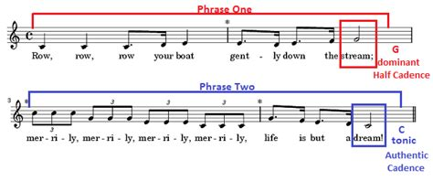 In music, metre (commonwealth spelling) or meter (american spelling; Vocabulary 12 on emaze