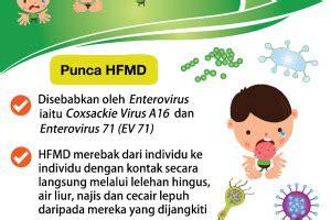 situasi semasa kejadian peningkatan kes hfmd  malaysia