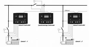 Diesel Generator Synchronization Design Diagram