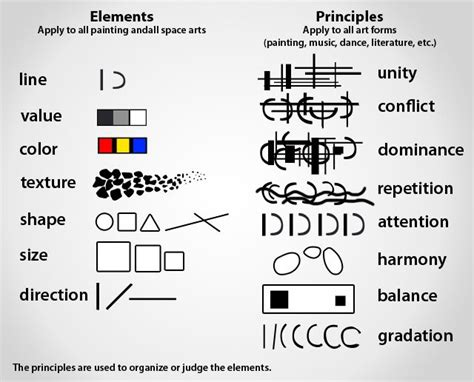 the 8 principles of design 17 best ideas about elements and principles on pinterest art principles elements of design
