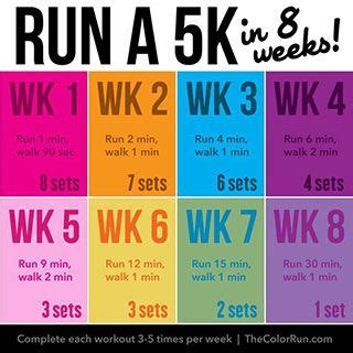 color run schedule 25 best ideas about color run tips on 5k