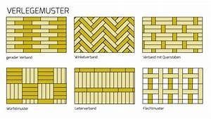 Parkett Muster Arten : parkett verlegemuster im berblick ~ Markanthonyermac.com Haus und Dekorationen