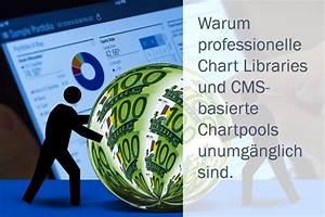 Arbeitsstunden Pro Monat Berechnen : unternehmen verbrennen euro pro monat ~ Themetempest.com Abrechnung