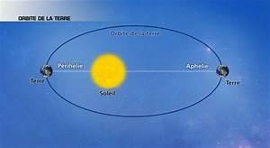 Météo Terre Net : la terre au plus pr s du soleil un impact sur la m t o actualit s la cha ne m t o ~ Medecine-chirurgie-esthetiques.com Avis de Voitures