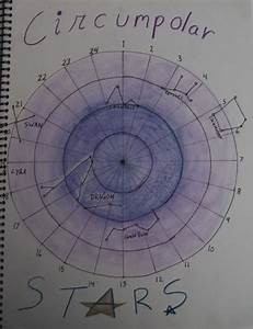 Waldorf Astronomy Curriculum Guide  And A Free Giveaway