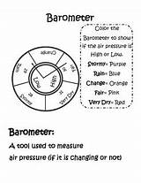 Barometer Weather Anemometer Rain Gauge Tools Science Grade Worksheet Worksheets Reading Measure Projects Air Followers Radosevich Michelle sketch template