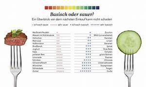 Mineralwasser Ph Wert Liste : das macht mich sauer magazin schule ~ Orissabook.com Haus und Dekorationen