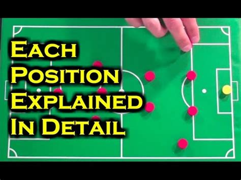 soccer positions  positions  soccer   play