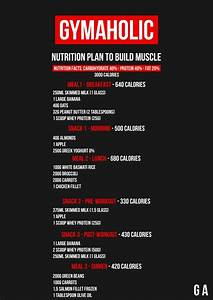 Meal Plan For Lean Muscle Gain Male